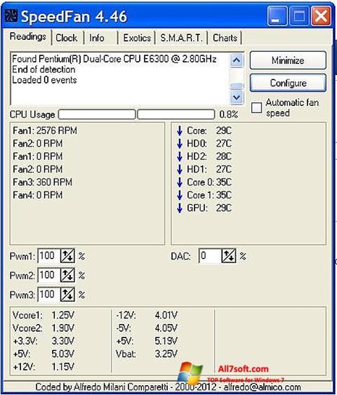 Screenshot SpeedFan para Windows 7