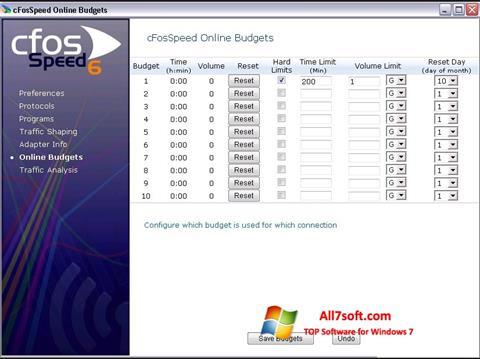 Screenshot cFosSpeed para Windows 7