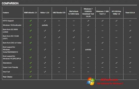 Screenshot WiNToBootic para Windows 7